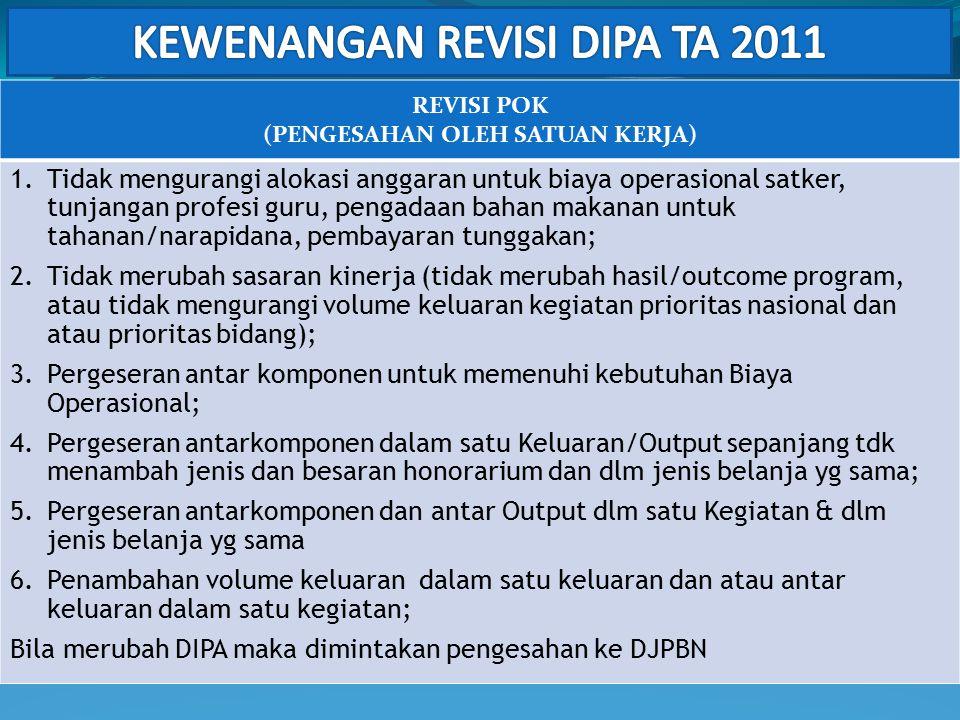 REVISI DIPA Kewenangan Revisi Direktorat Jenderal Anggaran Direktorat Jenderal Perbendaharaan PA/KPA Alur Database