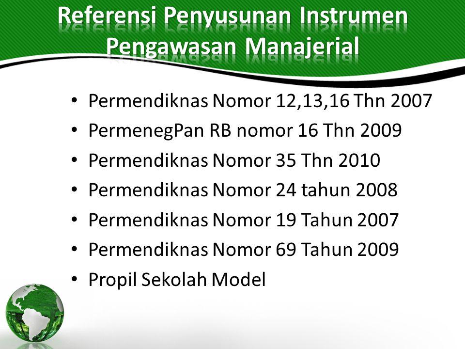 Permendiknas Nomor 12,13,16 Thn 2007 PermenegPan RB nomor 16 Thn 2009 Permendiknas Nomor 35 Thn 2010 Permendiknas Nomor 24 tahun 2008 Permendiknas Nom