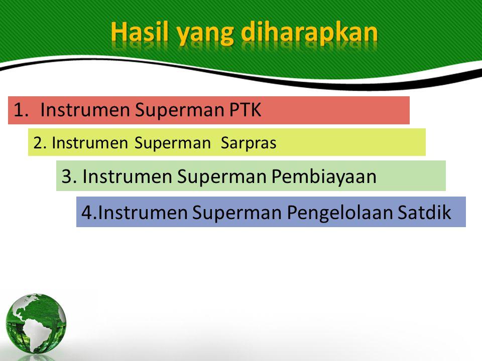 1.Instrumen Superman PTK 2. Instrumen Superman Sarpras 3. Instrumen Superman Pembiayaan 4.Instrumen Superman Pengelolaan Satdik