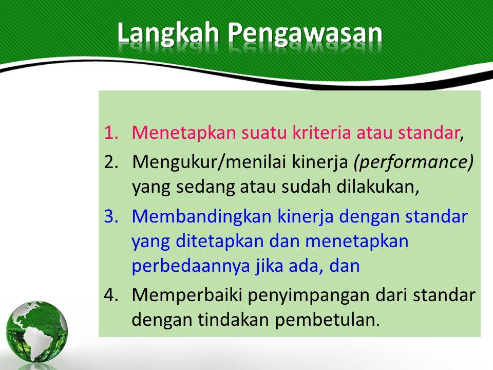 Program Manajerial Rencana Pengawasan Manajerial Instrumen Pengawasan Manjerial