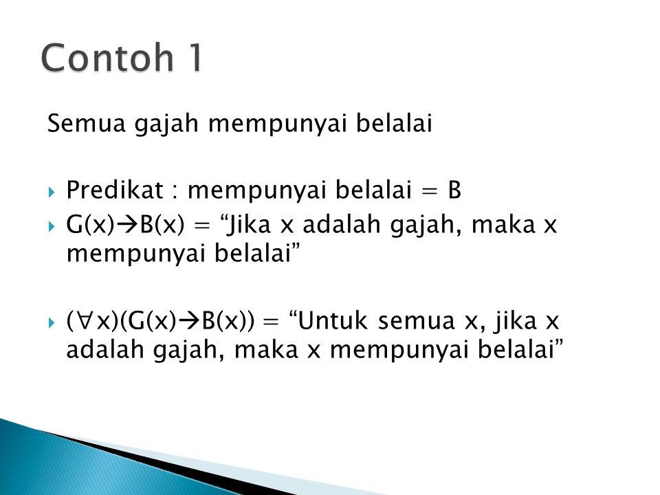 """Semua gajah mempunyai belalai  Predikat : mempunyai belalai = B  G(x)  B(x) = """"Jika x adalah gajah, maka x mempunyai belalai""""  (∀x)(G(x)  B(x)) ="""
