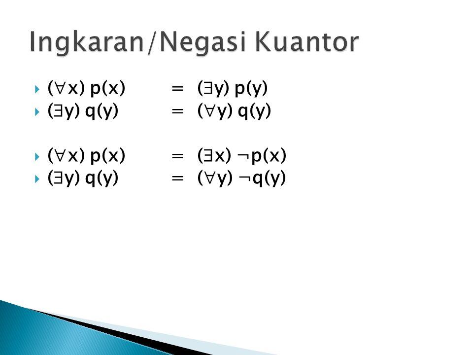 (  x) p(x) = (  y) p(y)  (  y) q(y) = (  y) q(y)  (  x) p(x) = (  x) ¬p(x)  (  y) q(y) = (  y) ¬q(y)