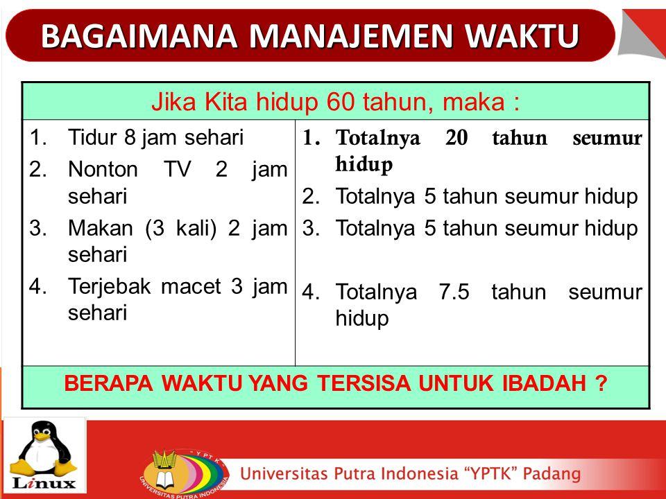BAGAIMANA MANAJEMEN WAKTU Jika Kita hidup 60 tahun, maka : 1.Tidur 8 jam sehari 2.Nonton TV 2 jam sehari 3.Makan (3 kali) 2 jam sehari 4.Terjebak mace