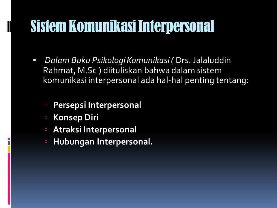 Sistem Komunikasi Interpersonal  Dalam Buku Psikologi Komunikasi ( Drs.