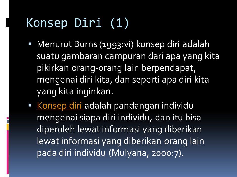 Konsep Diri (1)  Menurut Burns (1993:vi) konsep diri adalah suatu gambaran campuran dari apa yang kita pikirkan orang-orang lain berpendapat, mengenai diri kita, dan seperti apa diri kita yang kita inginkan.