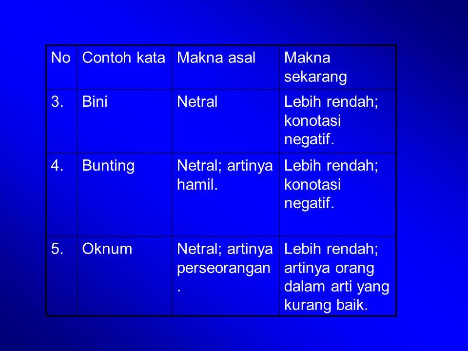NoContoh kataMakna asalMakna sekarang 3.BiniNetralLebih rendah; konotasi negatif. 4.BuntingNetral; artinya hamil. Lebih rendah; konotasi negatif. 5.Ok