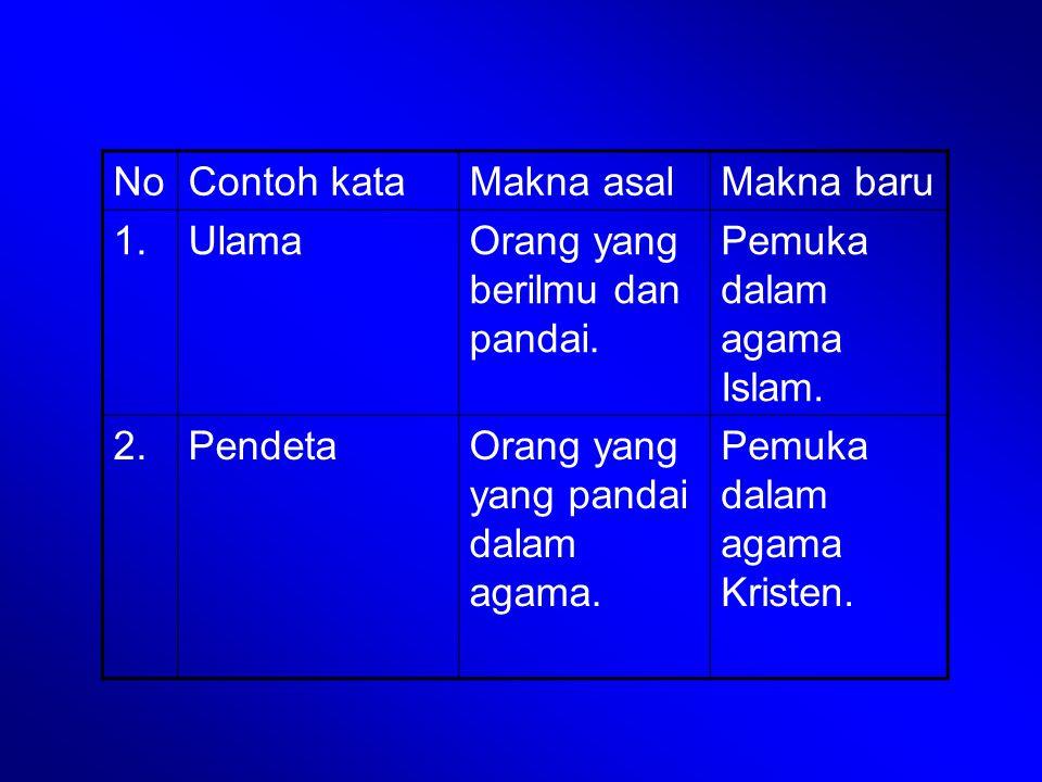 NoContoh kataMakna asalMakna baru 1.UlamaOrang yang berilmu dan pandai. Pemuka dalam agama Islam. 2.PendetaOrang yang yang pandai dalam agama. Pemuka
