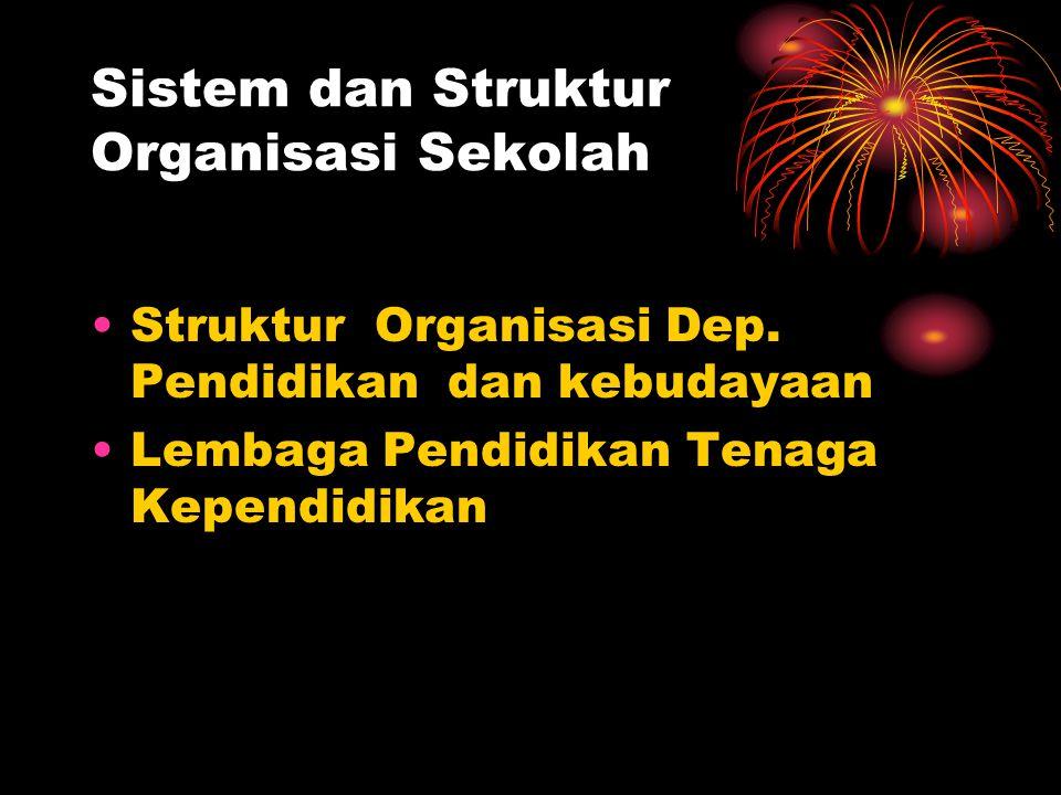 Sistem dan Struktur Organisasi Sekolah Struktur Organisasi Dep. Pendidikan dan kebudayaan Lembaga Pendidikan Tenaga Kependidikan