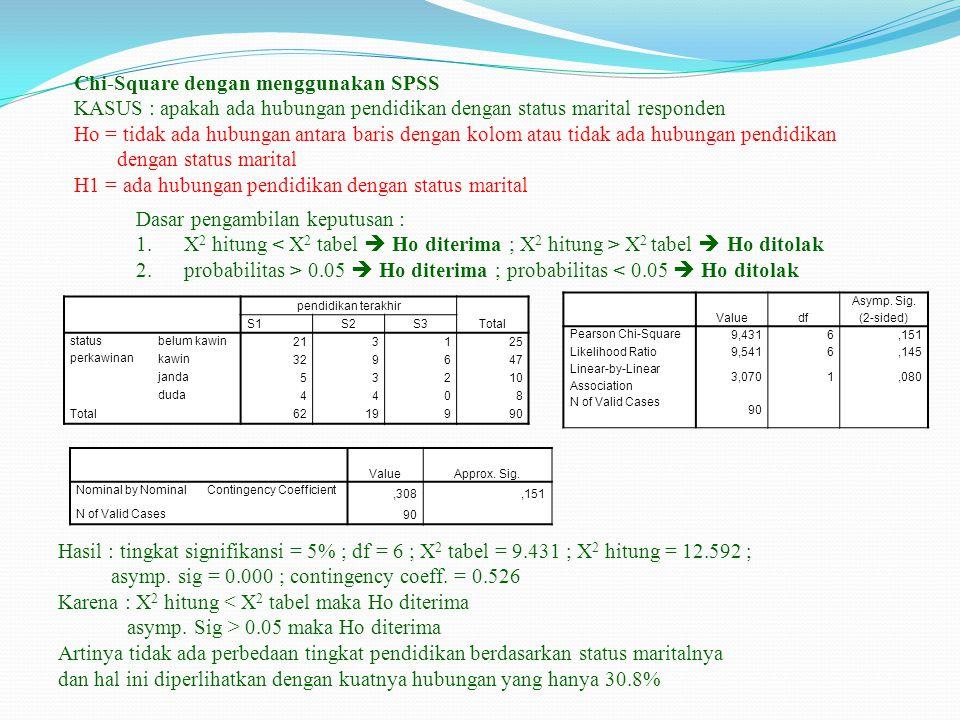 Chi-Square dengan menggunakan SPSS KASUS : apakah ada hubungan pendidikan dengan status marital responden Ho = tidak ada hubungan antara baris dengan kolom atau tidak ada hubungan pendidikan dengan status marital H1 = ada hubungan pendidikan dengan status marital Dasar pengambilan keputusan : 1.X 2 hitung X 2 tabel  Ho ditolak 2.probabilitas > 0.05  Ho diterima ; probabilitas < 0.05  Ho ditolak Hasil : tingkat signifikansi = 5% ; df = 6 ; X 2 tabel = 9.431 ; X 2 hitung = 12.592 ; asymp.