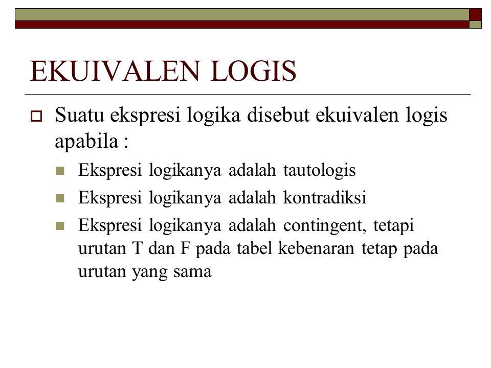 EKUIVALEN LOGIS  Suatu ekspresi logika disebut ekuivalen logis apabila : Ekspresi logikanya adalah tautologis Ekspresi logikanya adalah kontradiksi E