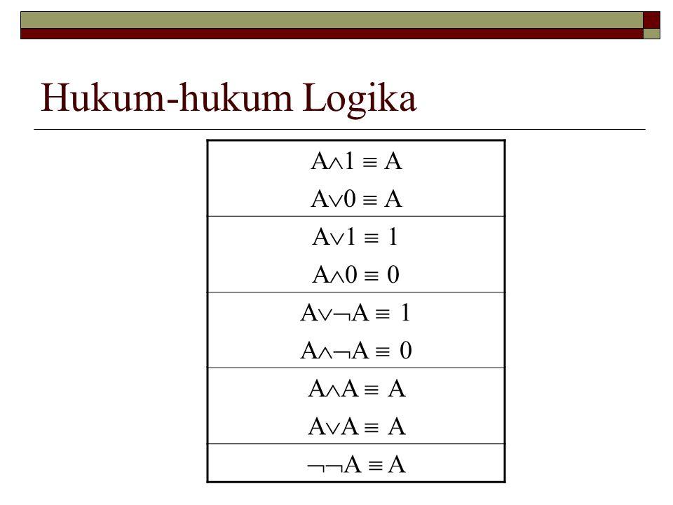 Hukum-hukum Logika A  1  A A  0  A A  1  1 A  0  0 A  A  1 A  A  0 A  A  A A  A  A  A  A