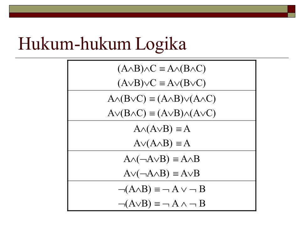 Hukum-hukum Logika (A  B)  C  A  (B  C) (A  B)  C  A  (B  C) A  (B  C)  (A  B)  (A  C) A  (B  C)  (A  B)  (A  C) A  (A  B)  A