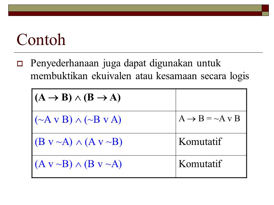 Contoh  Penyederhanaan juga dapat digunakan untuk membuktikan ekuivalen atau kesamaan secara logis (A  B)  (B  A) (~A v B)  (~B v A) A  B = ~A v