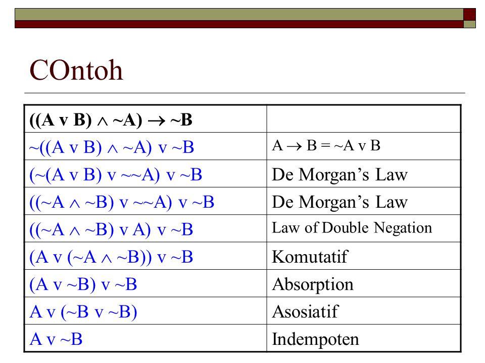 COntoh ((A v B)  ~A)  ~B ~((A v B)  ~A) v ~B A  B = ~A v B (~(A v B) v ~~A) v ~BDe Morgan's Law ((~A  ~B) v ~~A) v ~B De Morgan's Law ((~A  ~B)