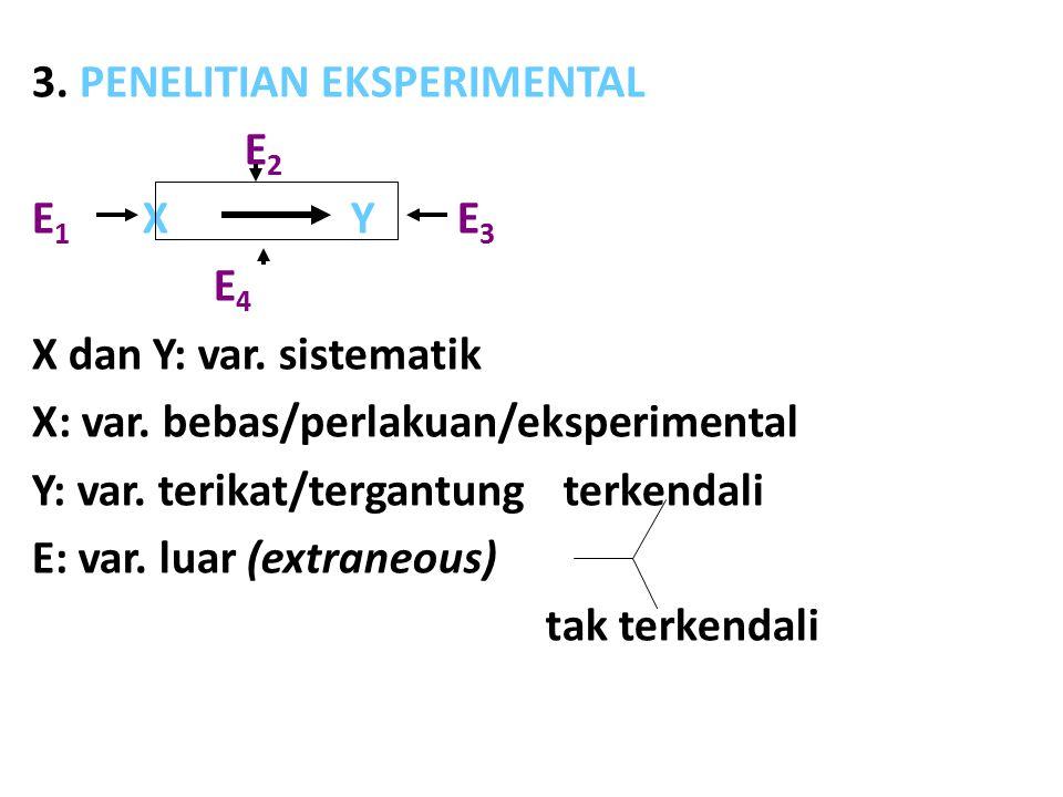 3. PENELITIAN EKSPERIMENTAL E 2 E 1 XYE 3 E 4 X dan Y: var.