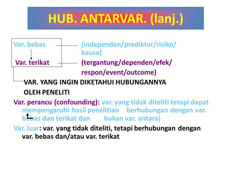 HUB. ANTARVAR. (lanj.) Var. bebas (independen/prediktor/risiko/ kausa) Var.