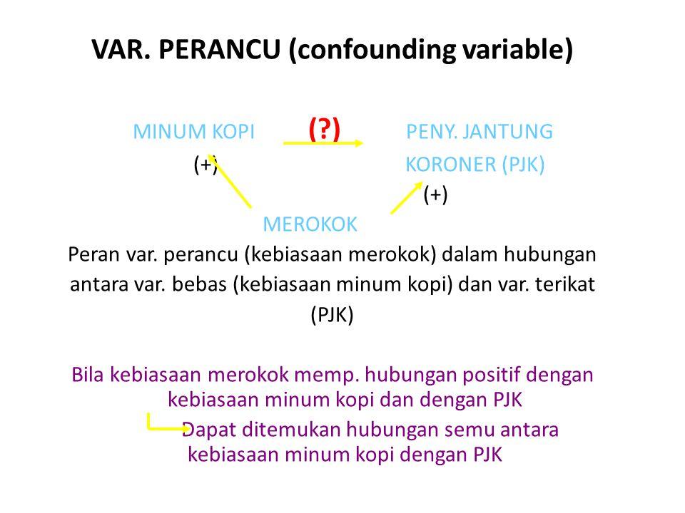 VAR. PERANCU (confounding variable) MINUM KOPI ( ) PENY.