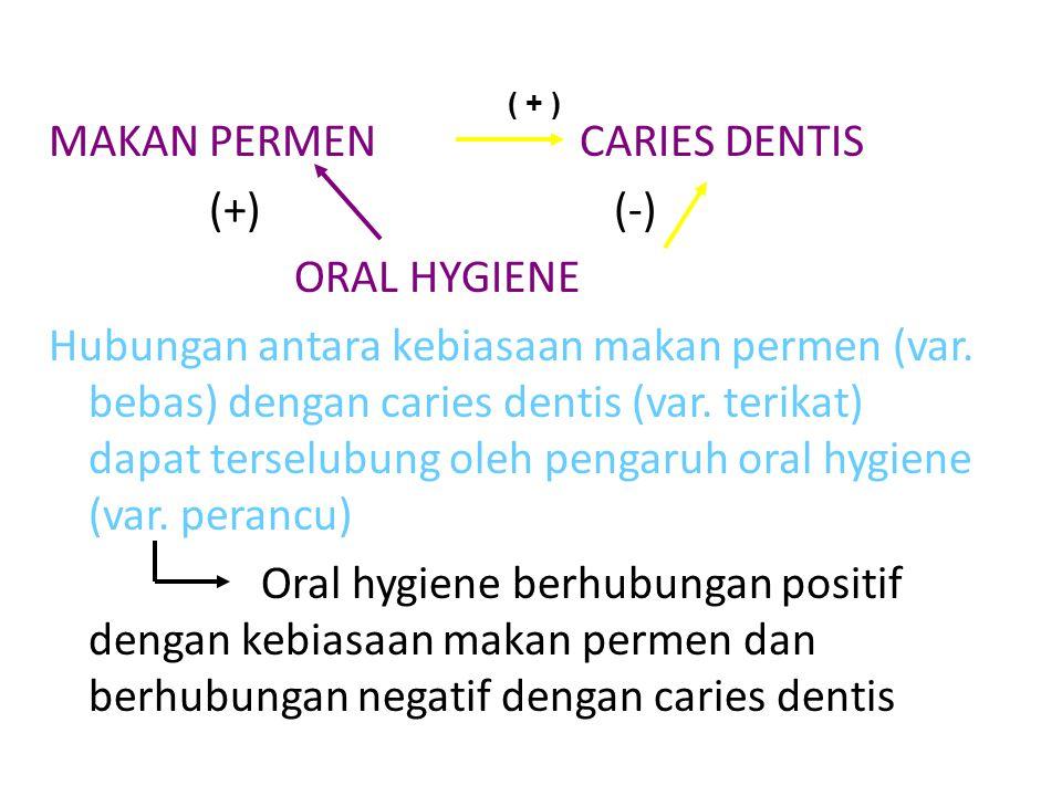 MAKAN PERMENCARIES DENTIS (+) (-) ORAL HYGIENE Hubungan antara kebiasaan makan permen (var.