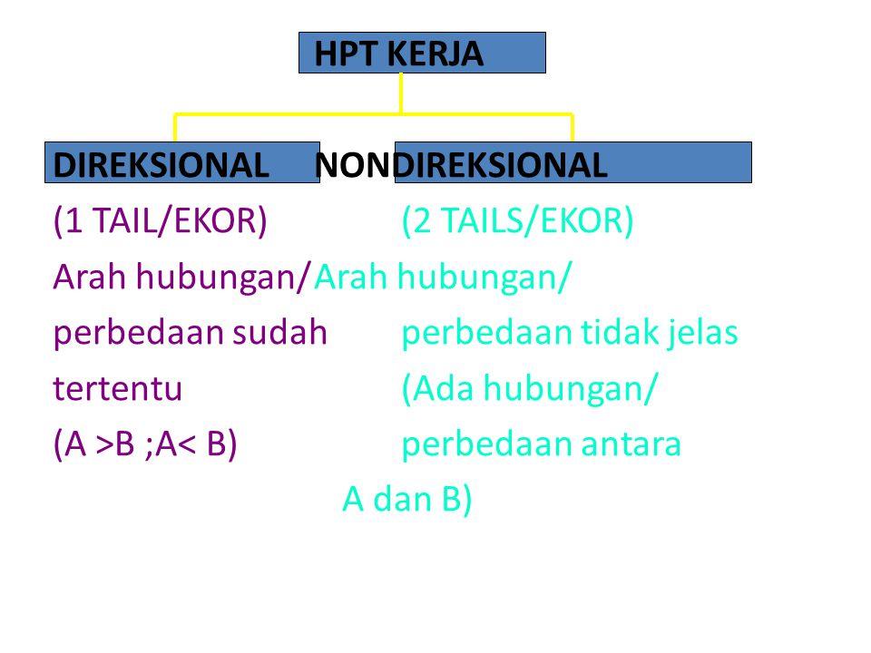 HPT KERJA DIREKSIONALNONDIREKSIONAL (1 TAIL/EKOR)(2 TAILS/EKOR)Arah hubungan/ perbedaan sudahperbedaan tidak jelas tertentu(Ada hubungan/ (A >B ;A< B)perbedaan antara A dan B)
