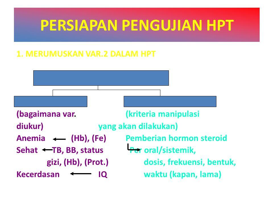 PERSIAPAN PENGUJIAN HPT 1. MERUMUSKAN VAR.2 DALAM HPT DEFINISI OPERASIONAL VAR.