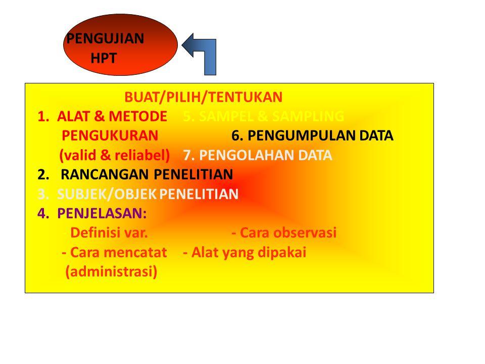 PENGUJIAN HPT BUAT/PILIH/TENTUKAN 1. ALAT & METODE 5.