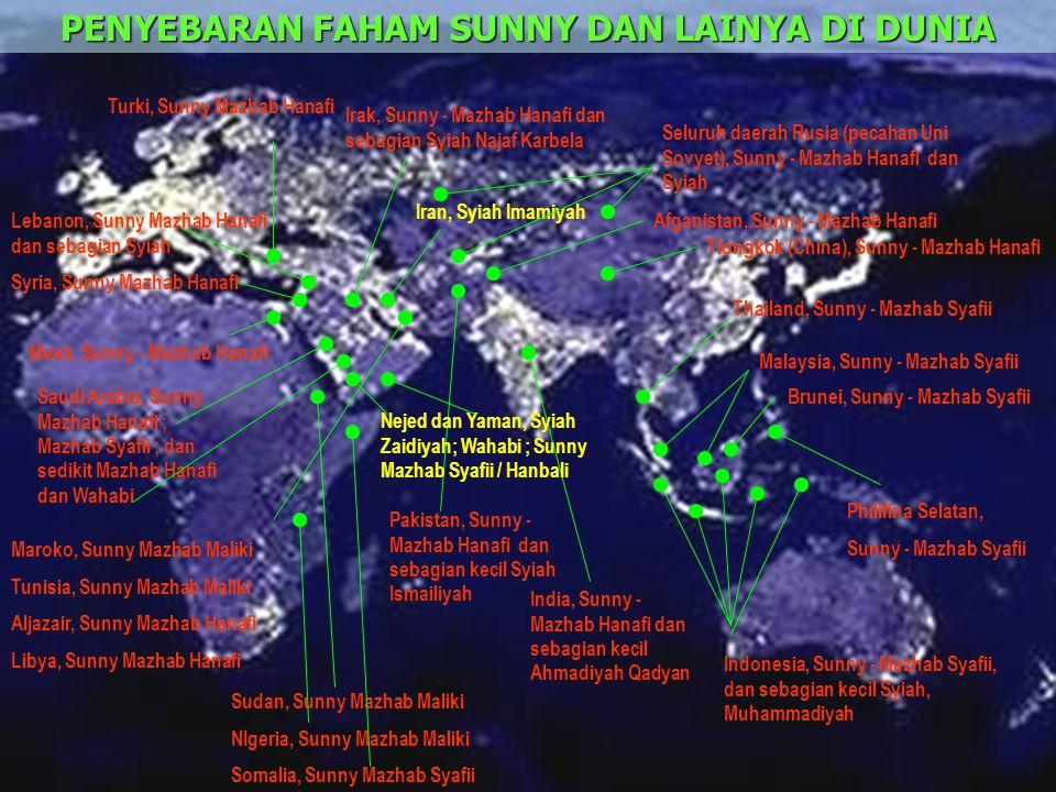 (2) IMAM MANSYUR AL MATURIDI Nama lengkap beliau adalah Muhammad bin Muhammad bin Mahmud. Beliau lahir disuatu desa di Samarqand yang bernama Maturid.