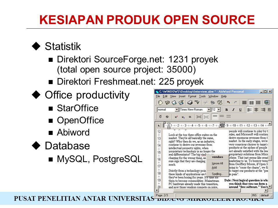 PUSAT PENELITIAN ANTAR UNIVERSITAS BIDANG MIKROELEKTRONIKA KESIAPAN PRODUK OPEN SOURCE  Statistik Direktori SourceForge.net: 1231 proyek (total open source project: 35000) Direktori Freshmeat.net: 225 proyek  Office productivity StarOffice OpenOffice Abiword  Database MySQL, PostgreSQL