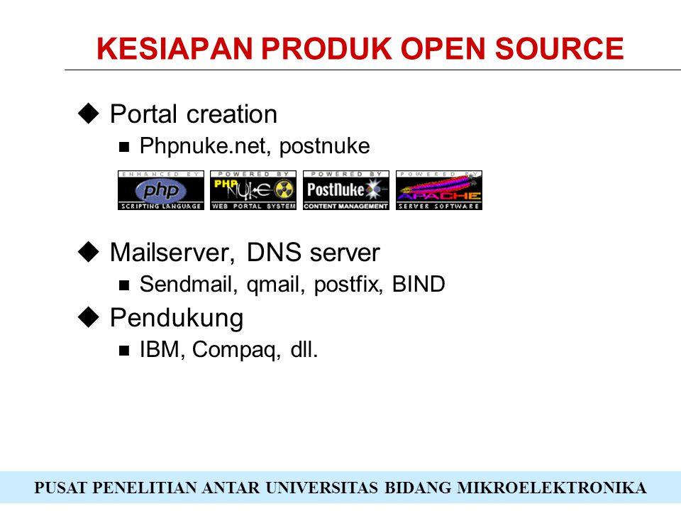 PUSAT PENELITIAN ANTAR UNIVERSITAS BIDANG MIKROELEKTRONIKA KESIAPAN PRODUK OPEN SOURCE  Portal creation Phpnuke.net, postnuke  Mailserver, DNS server Sendmail, qmail, postfix, BIND  Pendukung IBM, Compaq, dll.