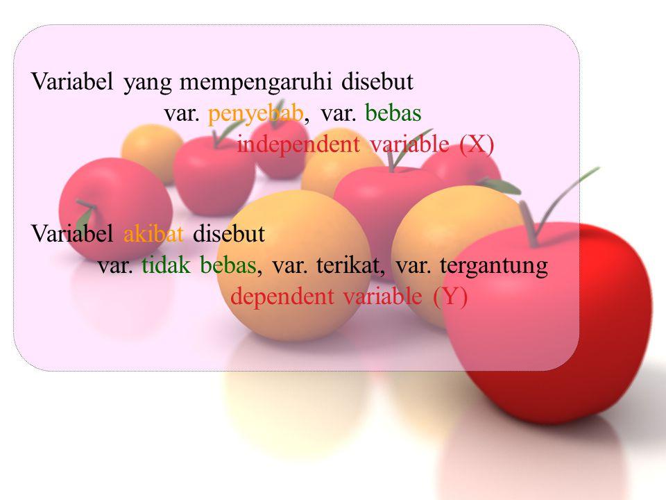 Variabel yang mempengaruhi disebut var. penyebab, var. bebas independent variable (X) Variabel akibat disebut var. tidak bebas, var. terikat, var. ter