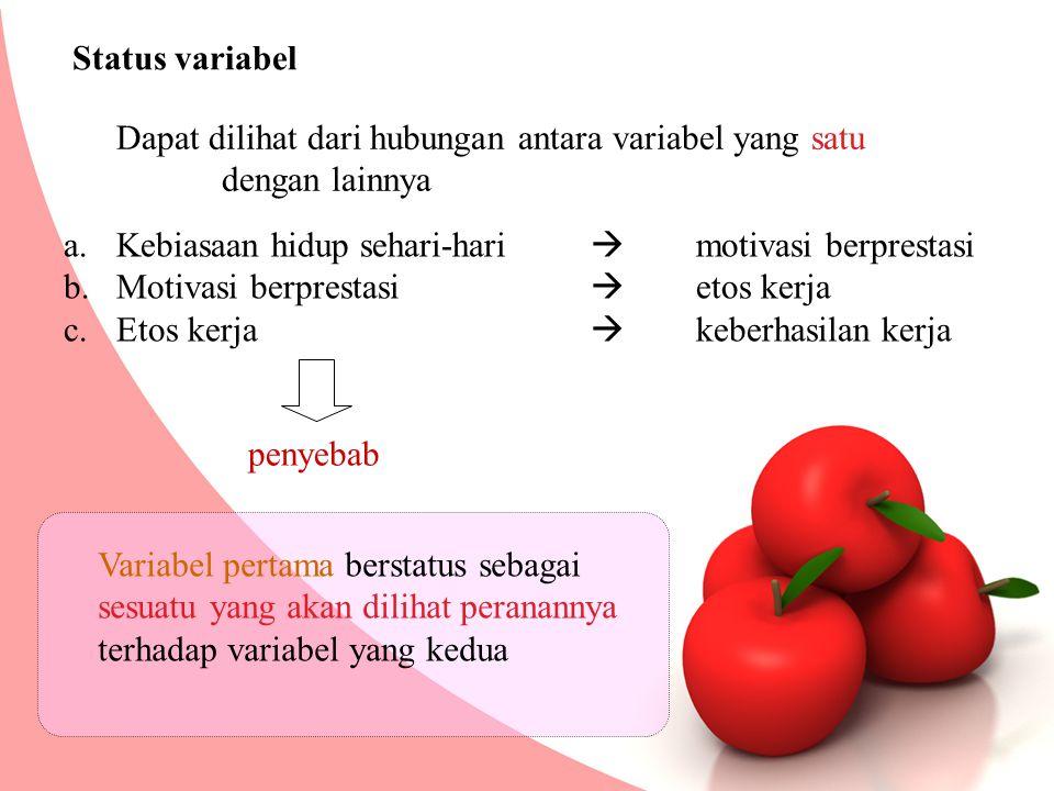 Status variabel Dapat dilihat dari hubungan antara variabel yang satu dengan lainnya a.Kebiasaan hidup sehari-hari  motivasi berprestasi b.Motivasi b