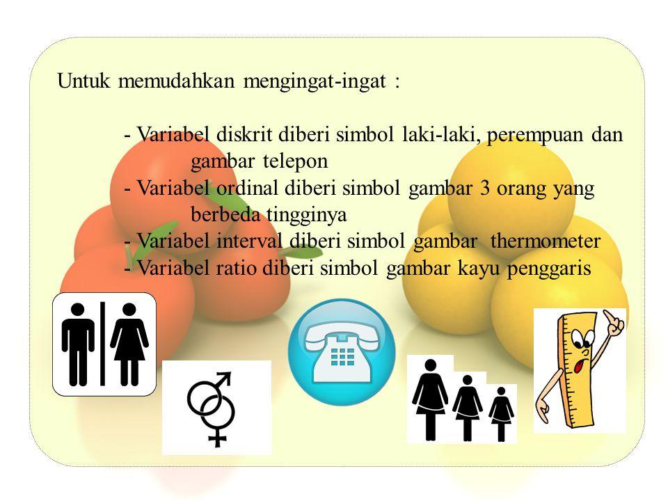 Untuk memudahkan mengingat-ingat : - Variabel diskrit diberi simbol laki-laki, perempuan dan gambar telepon - Variabel ordinal diberi simbol gambar 3