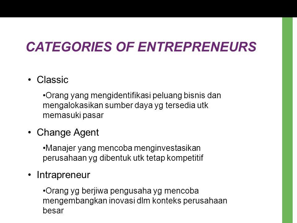 CATEGORIES OF ENTREPRENEURS Classic Orang yang mengidentifikasi peluang bisnis dan mengalokasikan sumber daya yg tersedia utk memasuki pasar Change Ag