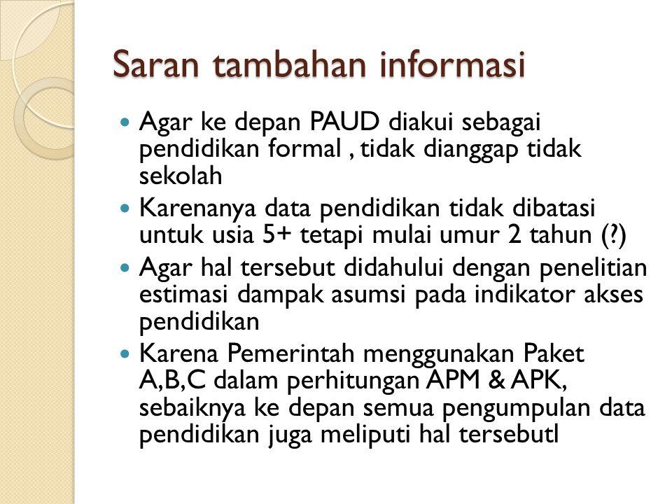Saran tambahan informasi Agar ke depan PAUD diakui sebagai pendidikan formal, tidak dianggap tidak sekolah Karenanya data pendidikan tidak dibatasi un