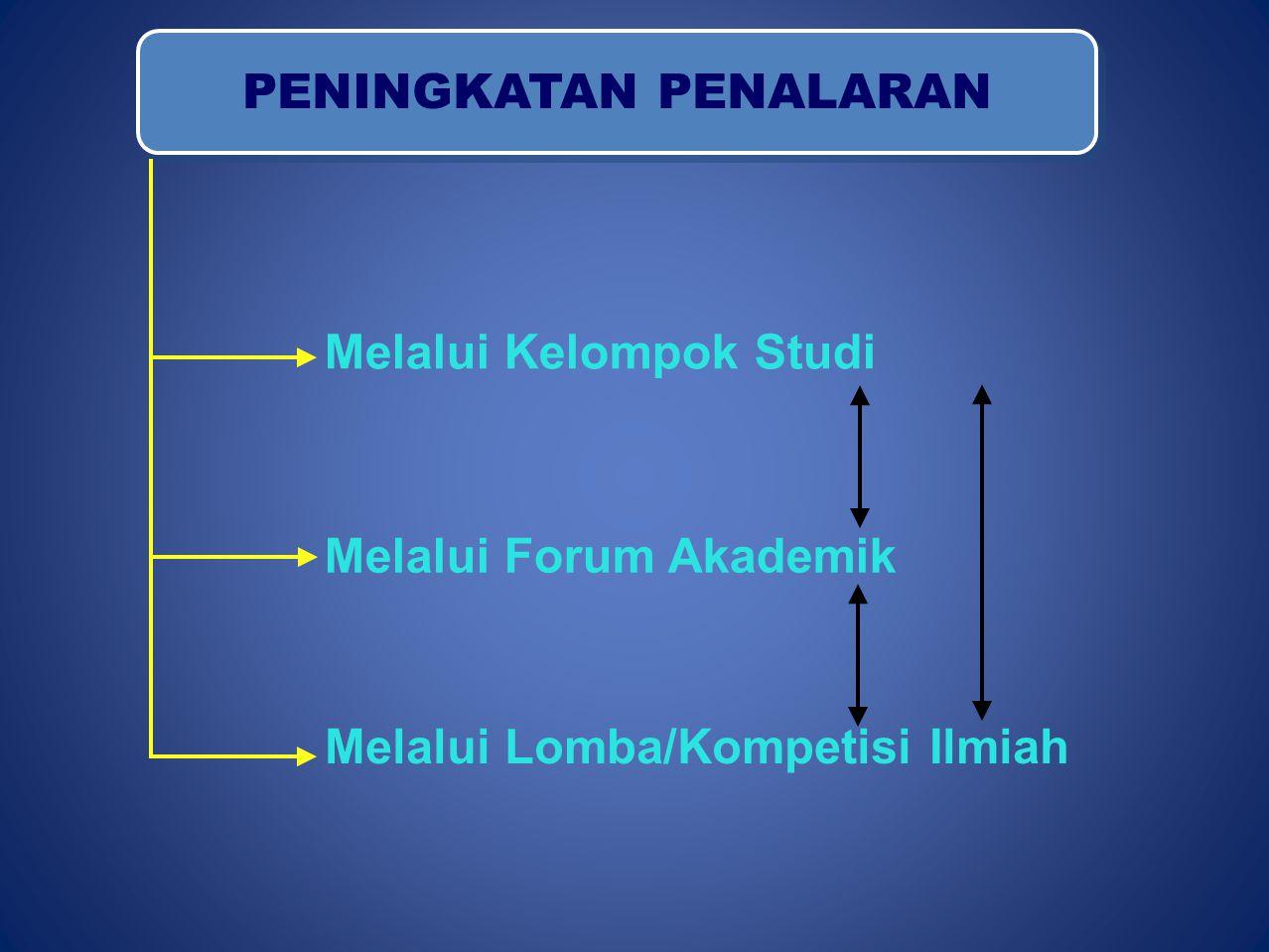 PENINGKATAN PENALARAN Melalui Kelompok Studi Melalui Forum Akademik Melalui Lomba/Kompetisi Ilmiah