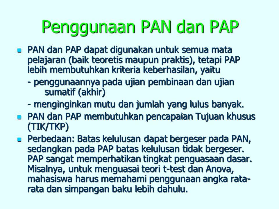 Penggunaan PAN dan PAP PAN dan PAP dapat digunakan untuk semua mata pelajaran (baik teoretis maupun praktis), tetapi PAP lebih membutuhkan kriteria keberhasilan, yaitu PAN dan PAP dapat digunakan untuk semua mata pelajaran (baik teoretis maupun praktis), tetapi PAP lebih membutuhkan kriteria keberhasilan, yaitu - penggunaannya pada ujian pembinaan dan ujian sumatif (akhir) - menginginkan mutu dan jumlah yang lulus banyak.