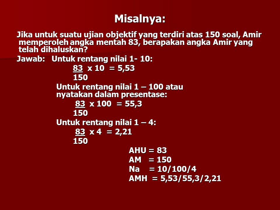 Misalnya: Jika untuk suatu ujian objektif yang terdiri atas 150 soal, Amir memperoleh angka mentah 83, berapakan angka Amir yang telah dihaluskan? Jaw