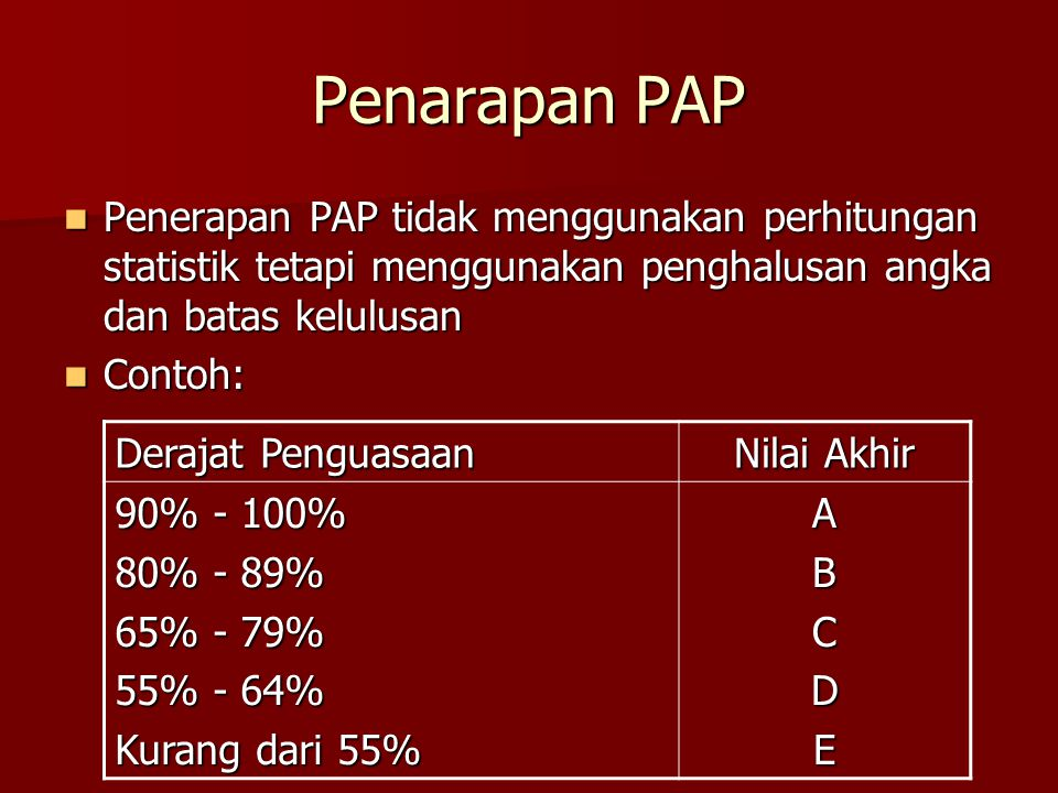 Penarapan PAP Penerapan PAP tidak menggunakan perhitungan statistik tetapi menggunakan penghalusan angka dan batas kelulusan Penerapan PAP tidak menggunakan perhitungan statistik tetapi menggunakan penghalusan angka dan batas kelulusan Contoh: Contoh: Derajat Penguasaan Nilai Akhir 90% - 100% 80% - 89% 65% - 79% 55% - 64% Kurang dari 55% ABCDE