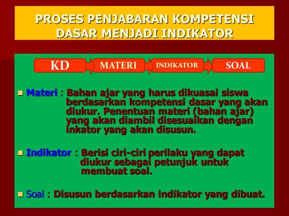 PROSES PENJABARAN KOMPETENSI DASAR MENJADI INDIKATOR Materi : Bahan ajar yang harus dikuasai siswa berdasarkan kompetensi dasar yang akan diukur. Pene