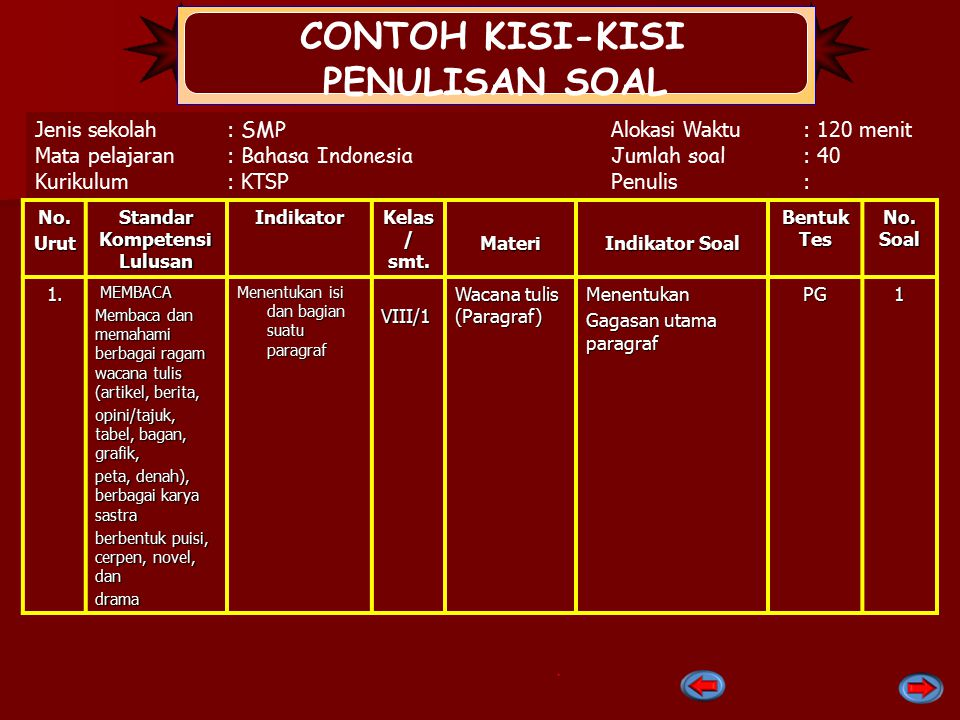Jenis sekolah : SMP Alokasi Waktu: 120 menit Mata pelajaran : Bahasa IndonesiaJumlah soal : 40 Kurikulum : KTSP Penulis : No.