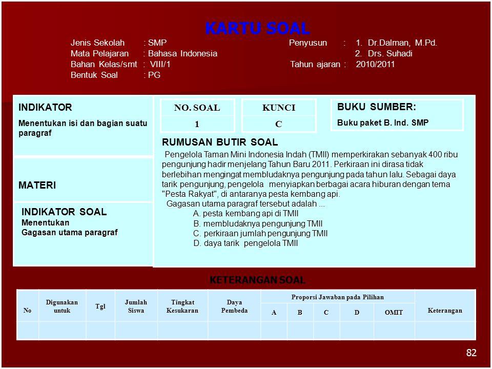 82 KARTU SOAL Jenis Sekolah : SMP Penyusun : 1. Dr.Dalman, M.Pd. Mata Pelajaran : Bahasa Indonesia 2. Drs. Suhadi Bahan Kelas/smt : VIII/1 Tahun ajara