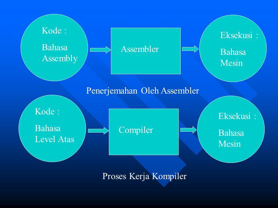 Kode : Bahasa Assembly Assembler Eksekusi : Bahasa Mesin Penerjemahan Oleh Assembler Kode : Bahasa Level Atas Compiler Eksekusi : Bahasa Mesin Proses