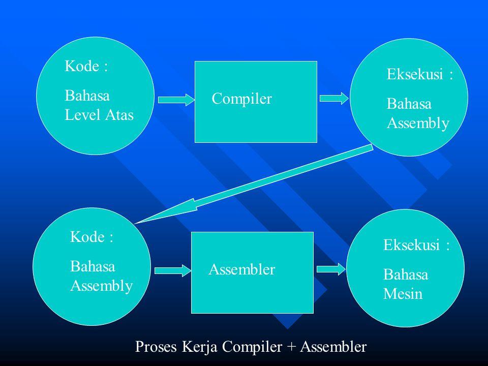 Kode : Bahasa Level Atas Compiler Eksekusi : Bahasa Assembly Kode : Bahasa Assembly Assembler Eksekusi : Bahasa Mesin Proses Kerja Compiler + Assemble