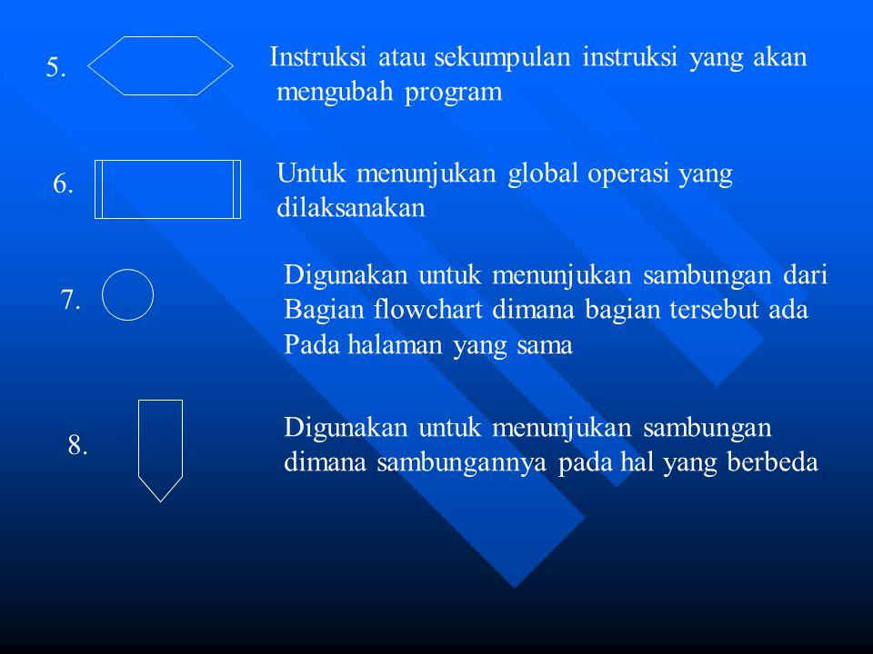 5. Instruksi atau sekumpulan instruksi yang akan mengubah program 6. Untuk menunjukan global operasi yang dilaksanakan 7. Digunakan untuk menunjukan s