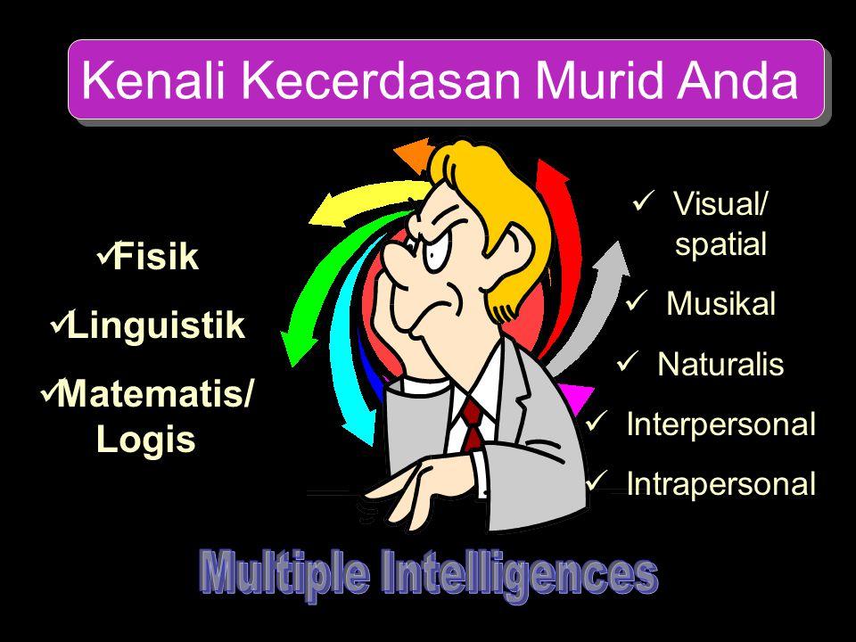 Kenali Kecerdasan Murid Anda Fisik Linguistik Matematis/ Logis Visual/ spatial Musikal Naturalis Interpersonal Intrapersonal
