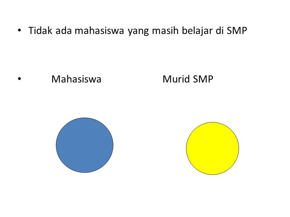 Tidak ada mahasiswa yang masih belajar di SMP MahasiswaMurid SMP