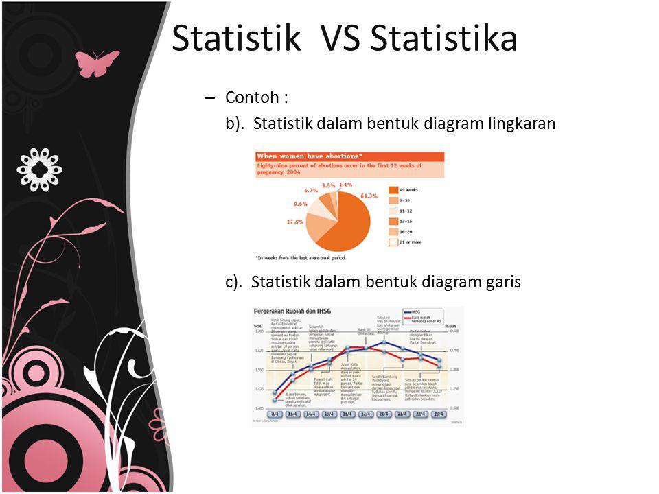 – Contoh : b). Statistik dalam bentuk diagram lingkaran c). Statistik dalam bentuk diagram garis Statistik VS Statistika