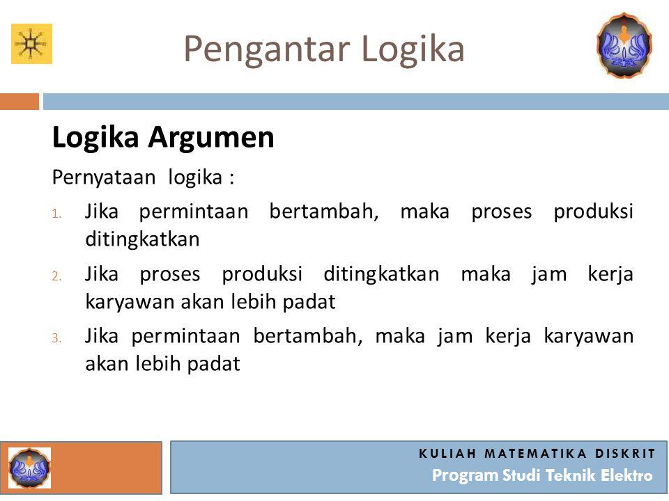 Pengantar Logika Logika Argumen Pernyataan logika : 1. Jika permintaan bertambah, maka proses produksi ditingkatkan 2. Jika proses produksi ditingkatk