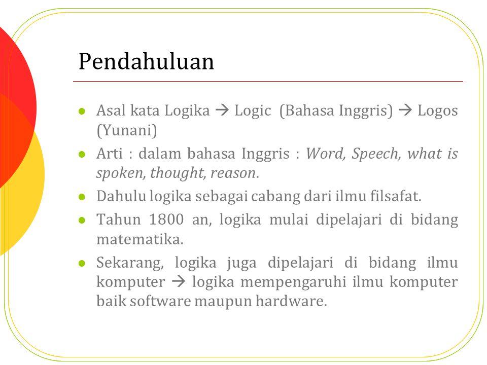 Pendahuluan Asal kata Logika  Logic (Bahasa Inggris)  Logos (Yunani) Arti : dalam bahasa Inggris : Word, Speech, what is spoken, thought, reason. Da