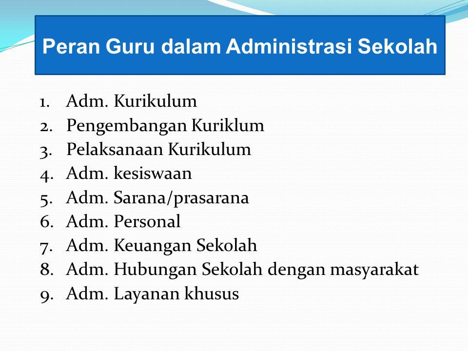 Peran Guru dalam Administrasi Sekolah 1.Adm. Kurikulum 2.Pengembangan Kuriklum 3.Pelaksanaan Kurikulum 4.Adm. kesiswaan 5.Adm. Sarana/prasarana 6.Adm.