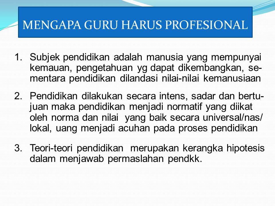 MENGAPA GURU HARUS PROFESIONAL 1.